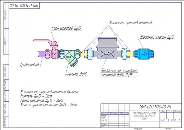 Схема подключения водосчётчика.