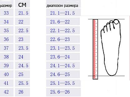 Картинки по запросу размерная сетка обуви китай