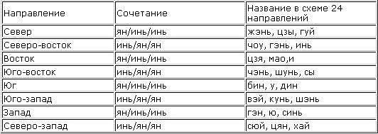 http://cs9750.vkontakte.ru/u7728445/102751053/x_124835a1.jpg