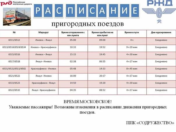 поезд ижевск москва расписание для местного