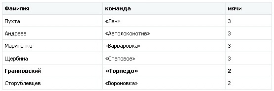 http://cs9761.vkontakte.ru/u26826267/-5/x_3356ff63.jpg