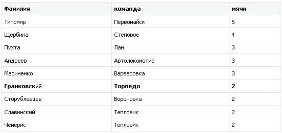 http://cs9761.vkontakte.ru/u26826267/-5/x_f2a73ecd.jpg