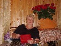 Любовь Сорокина, 21 ноября , Москва, id58364065