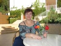 Ирина Зубенко, 26 июня , Изобильный, id125487539