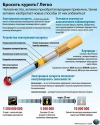 На сегодня компания выпускает уже восемь поколений электронных сигарет.  Разработаны как имитатор курения...