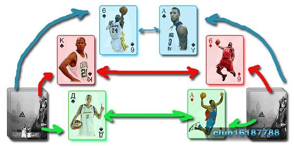 Фол при 3 очковом броске в НБА