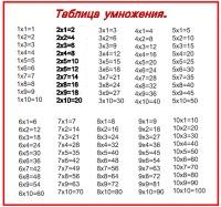 Ybr Bhfg, 2 февраля , Магнитогорск, id149429716