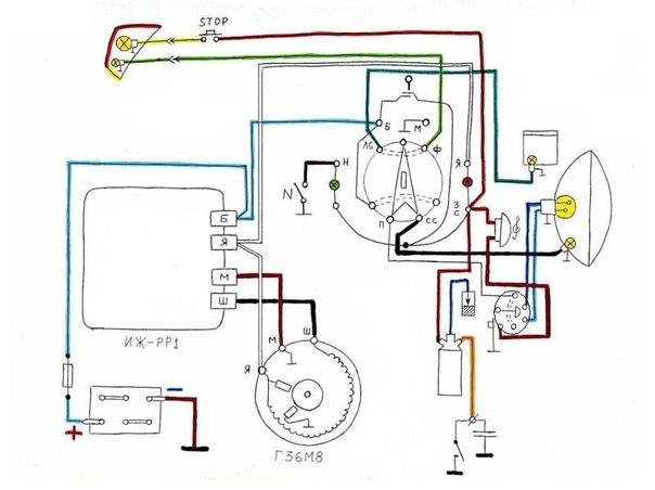Схемы проводки Иж Планеты. 4