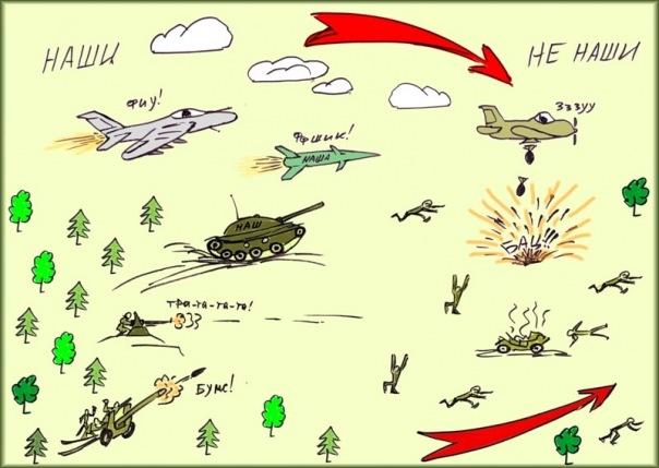 Чем рисовать военную карту