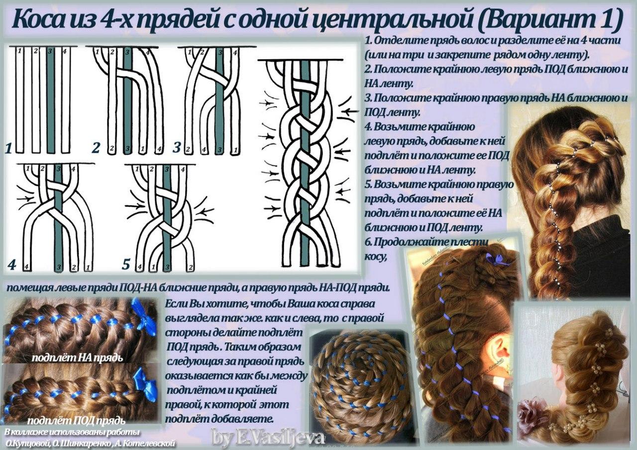 схема двойной косы