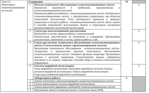 Дипломная работа Форум связистов