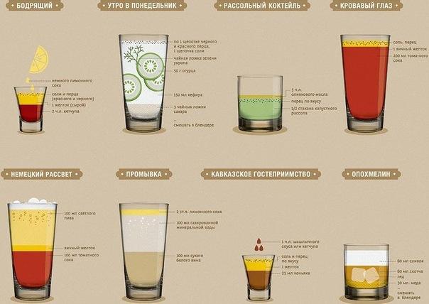 Как сделать коктейль быстро в домашних условиях