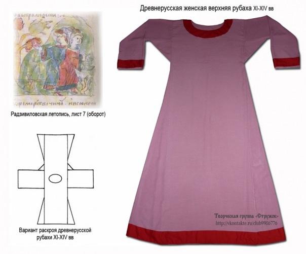 Как сшить славянскую рубаху своими руками 54