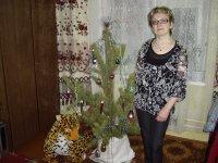 Светлана Трифанова (сметанина), 14 ноября 1965, id64209931