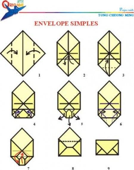 вот простая схема конверта