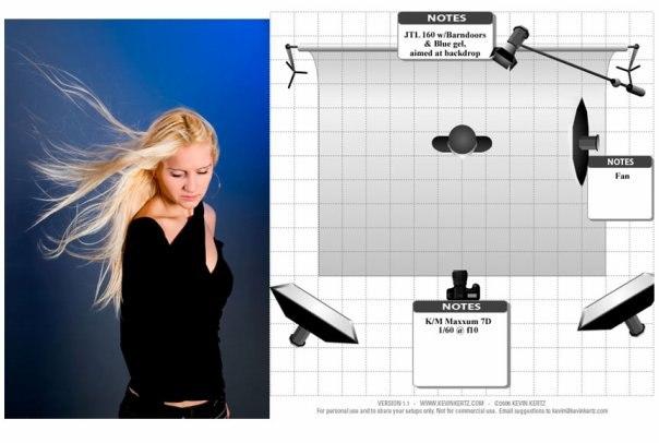 Схемы света для студийной съёмки