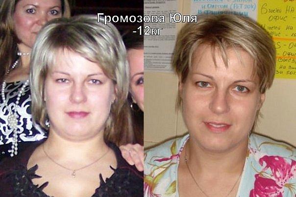 Отзывы о кремлевской диете форум