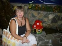 Елена Плаутина, 24 декабря , Санкт-Петербург, id12450882