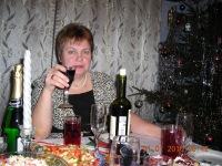 Ирина Шматова