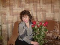 Елена Юхлова, 8 января 1993, Учалы, id116076318
