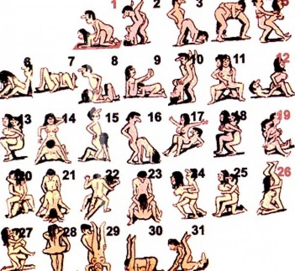 Как правильно использовать камасутру выходит порно разврат