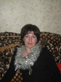 Ольга Красножон, 12 февраля 1972, id123567021