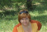 Ирина Сущенко, 19 февраля 1983, Москва, id51209001