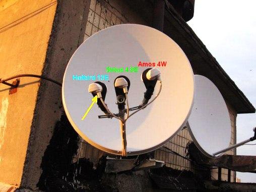 Установка и настройка спутниковой антенны на спутник ABS