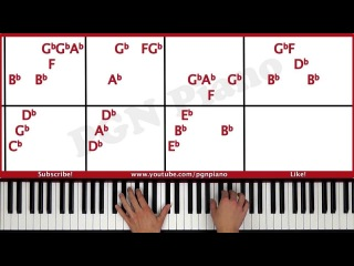 ♫ ORIGINAL - How To Play Haru Haru Big Bang Piano Tutorial Lesson - PGN Piano