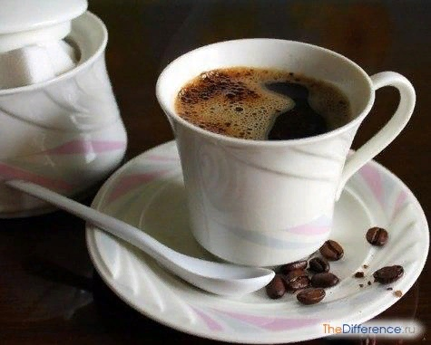 Разница между капучино и кофе