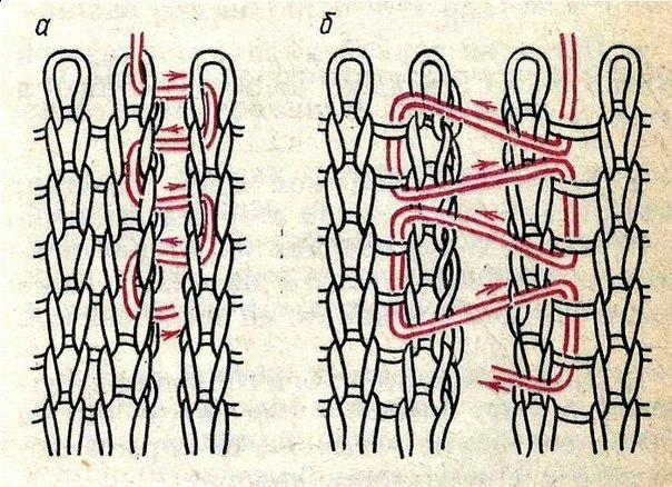 Соединение плечевых швов при вязании