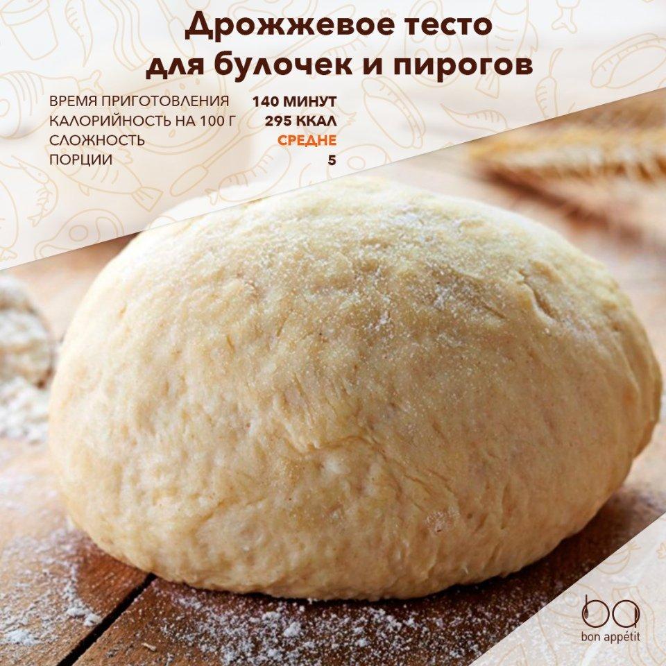 рецепты хлеба в мультиварке из дрожжевого теста