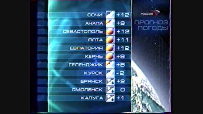 Отрывок окончания Вестей (Россия, март 2006) 1