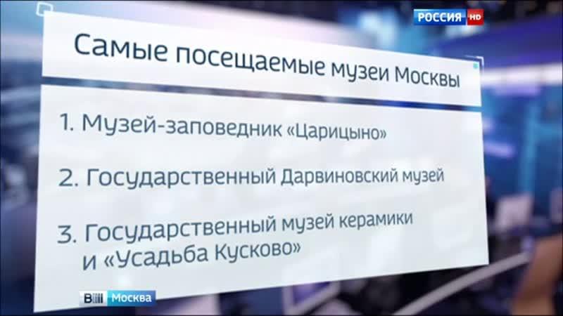 Вести-Москва • Составлен рейтинг самых популярных московских музеев в 2015 году
