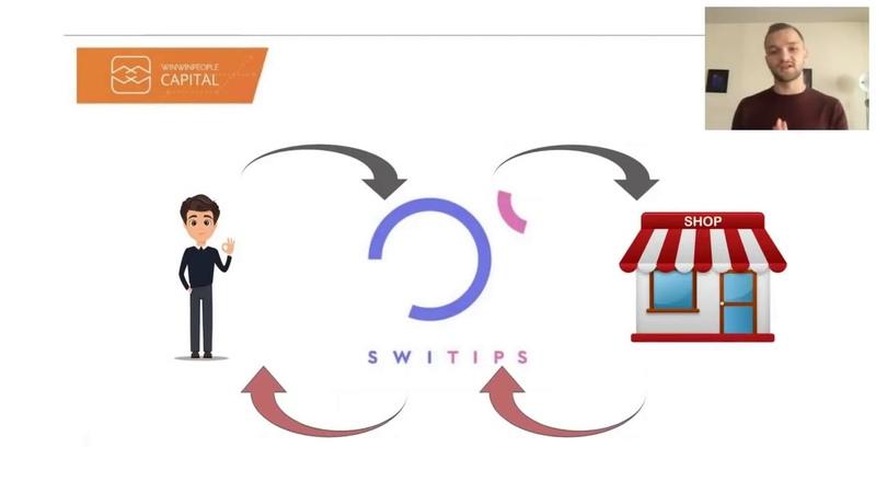 Презентация франшизы Switips, самая актуальная информация на 10.10.18г
