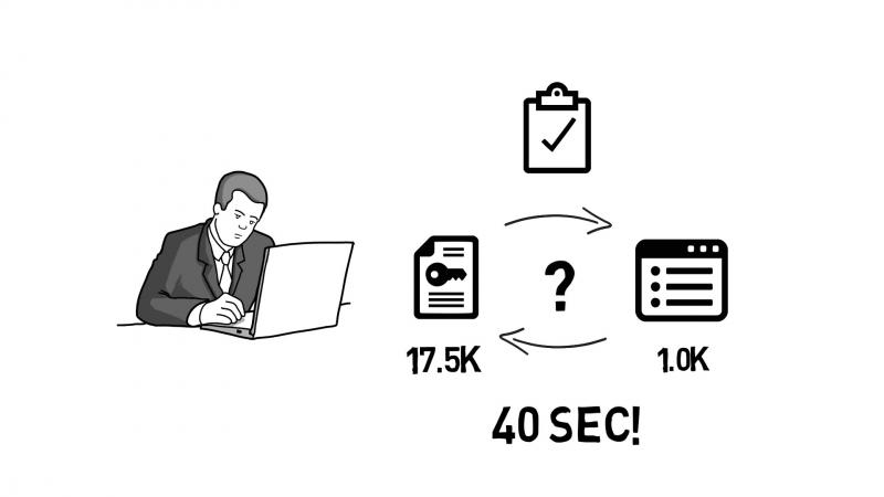 КУРС PPC-SCIENTIST БАЗА: высокопроизводительный директолог