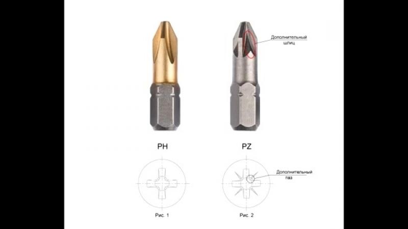 Биты PH и PZ, в чем разница