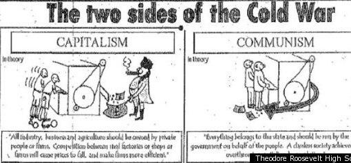 Classic Cold War Anti Communism Communist Vs Capitalism Ussr