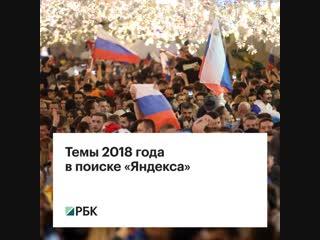 Темы 2018 года в поиске «Яндекса»