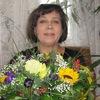 Svetlana Muzykina