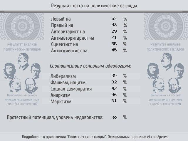 Денис Воложанінов | Львов