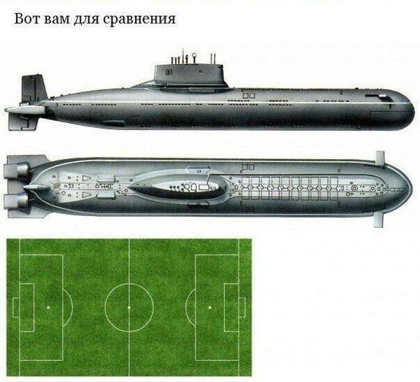 Самые бoльшие в мире атомные подвoдные лодки проекта 941 «Акyла», СССР. Картинки, в масштабе!