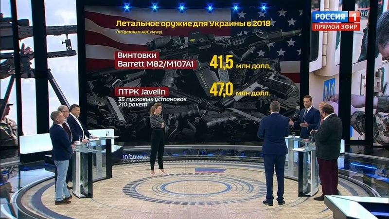 СРОЧНО! США сняли эмбарго с Украины на поставку летального оружия!