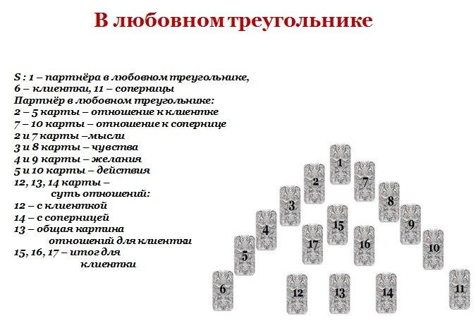 ЕленаРуденко - Расклады на картах Таро. _jua5u6A8Dk