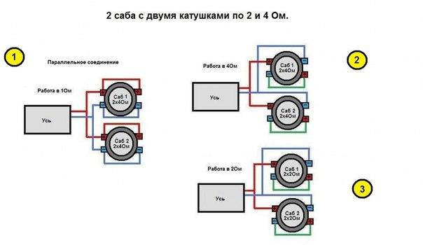 Схемы подключения сабвуферов