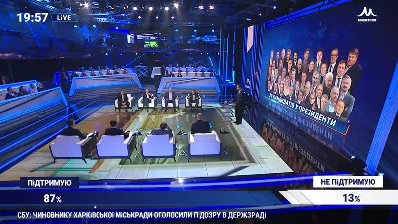 Чому Мураєв і Вілкул об'єдналися Нові рейтинги кандидатів у президенти Події т 19