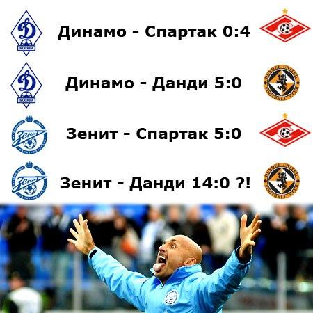 Зенит Спартак 5 0