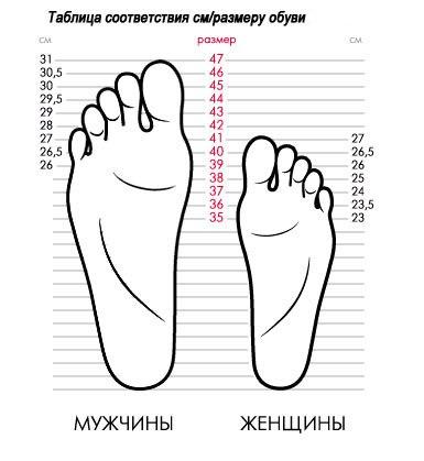 Таблица размеров. Купить кроссовки в Украине недорого.