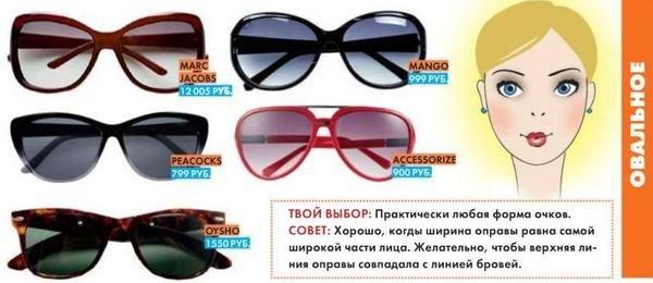 Факты о солнцезащитных очках