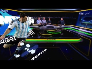 BBC Sport's World cup 2014 virtual graphics with Stype kit&Vizrt